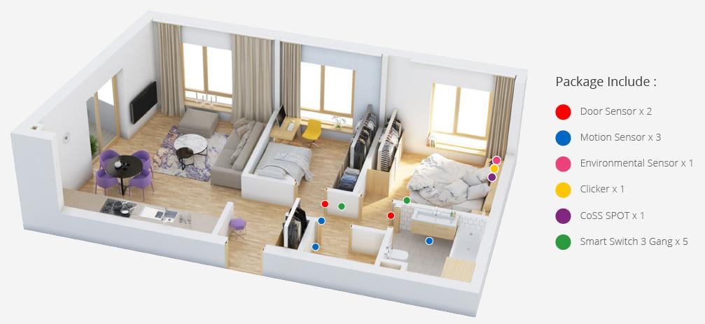 LifeSmart-Smart-Bedroom-Malaysia-Distributor-LifeSmart-Malaysia-Floor-Plan-03